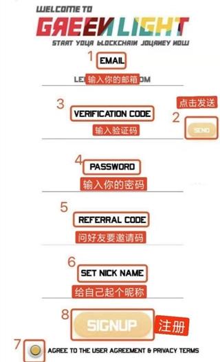 绿灯星球注册方式中文标注