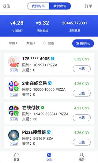 pizaa交易