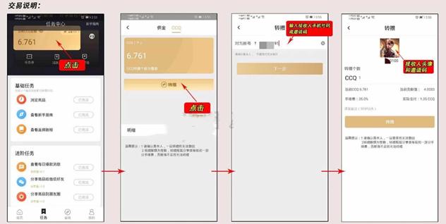 链淘CCQ交易方法